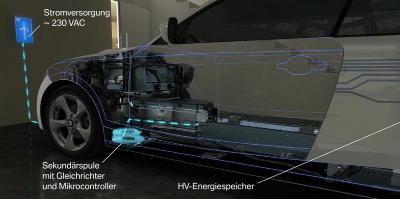 BMW Group accelerează dezvoltarea sistemelor de încărcare prin inducţie