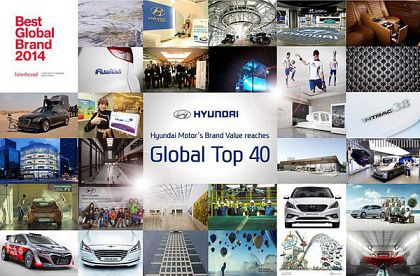Best Global Brands 2014: Hyundai Motor, pentru prima oara in Top 40